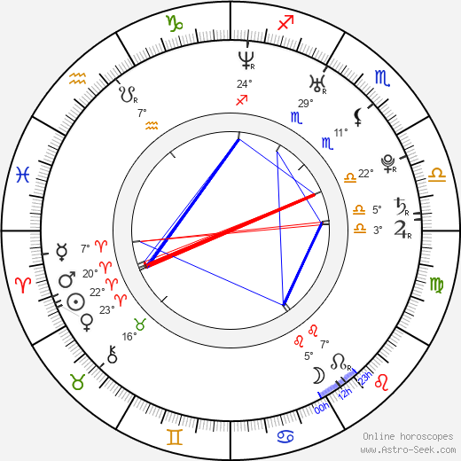 Paul Rust birth chart, biography, wikipedia 2020, 2021