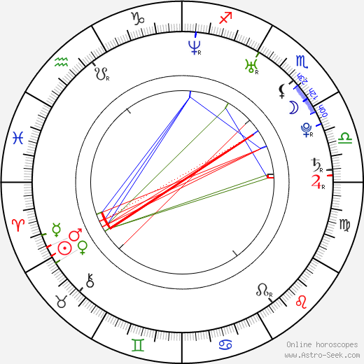 Randall C. Brown astro natal birth chart, Randall C. Brown horoscope, astrology