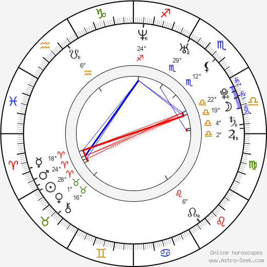 Rebecca Mosselmann birth chart, biography, wikipedia 2019, 2020