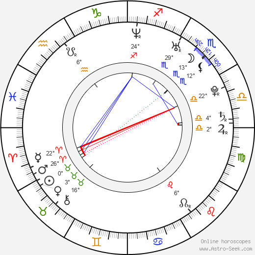 Sasa Tabakovic birth chart, biography, wikipedia 2018, 2019