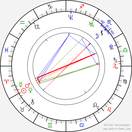 Sasa Tabakovic astro natal birth chart, Sasa Tabakovic horoscope, astrology