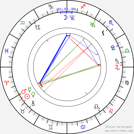 Sasha Barrese birth chart, Sasha Barrese astro natal horoscope, astrology