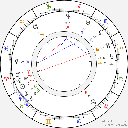 Sean Conway birth chart, biography, wikipedia 2019, 2020