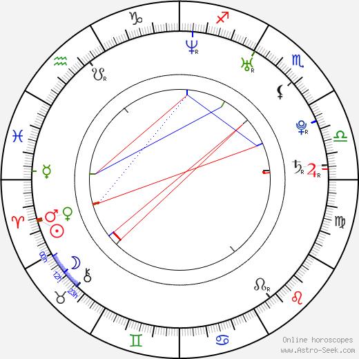 Sean Conway astro natal birth chart, Sean Conway horoscope, astrology