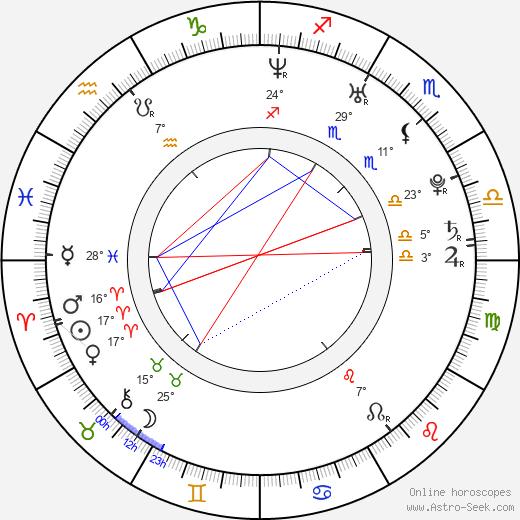 Sergio Laubary birth chart, biography, wikipedia 2019, 2020