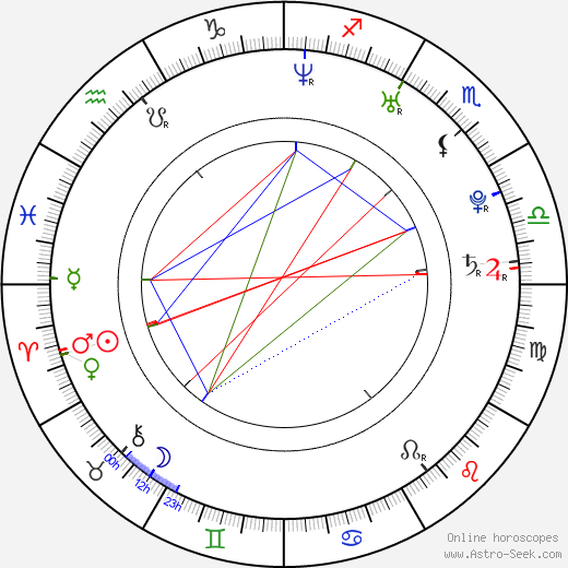 Sergio Laubary birth chart, Sergio Laubary astro natal horoscope, astrology