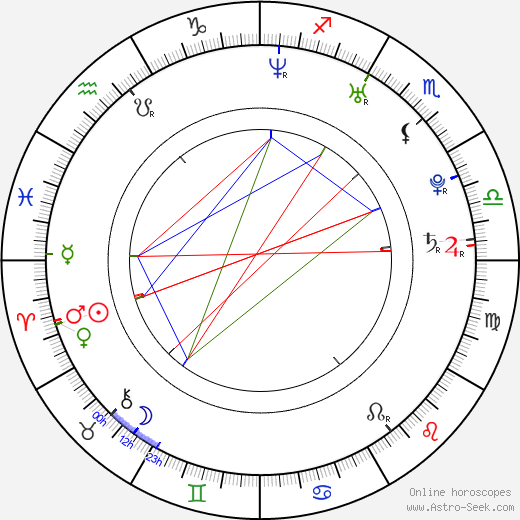 Sharka Blue astro natal birth chart, Sharka Blue horoscope, astrology