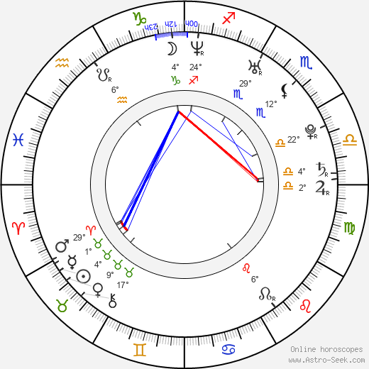 Taylor Dent birth chart, biography, wikipedia 2018, 2019