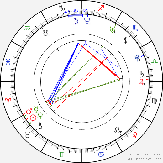 Taylor Dent astro natal birth chart, Taylor Dent horoscope, astrology