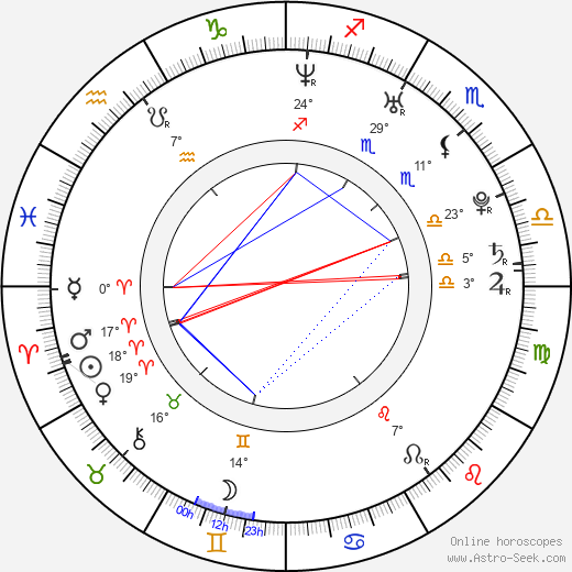 Taylor Kitsch birth chart, biography, wikipedia 2019, 2020