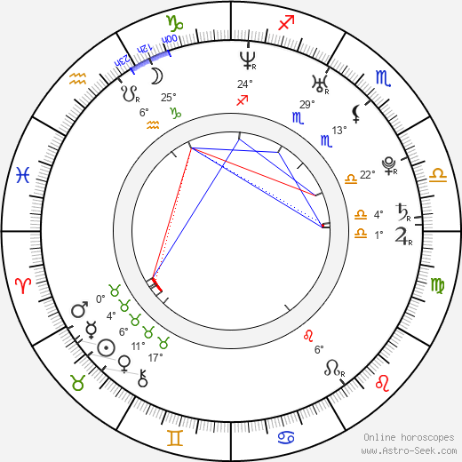 Teresa Weißbach birth chart, biography, wikipedia 2019, 2020