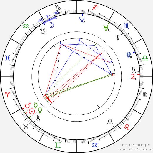 Teresa Weißbach astro natal birth chart, Teresa Weißbach horoscope, astrology