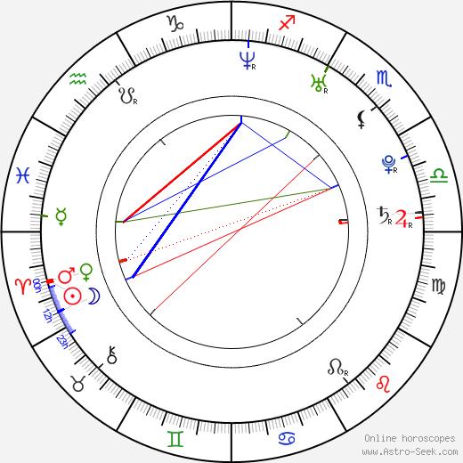 Tom Riley birth chart, Tom Riley astro natal horoscope, astrology