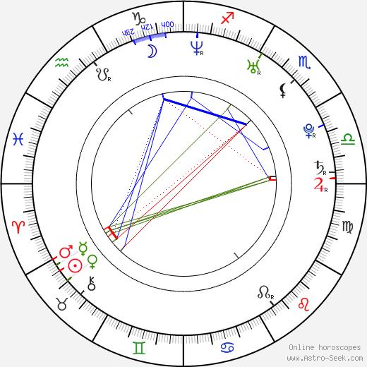 Wojciech Kasperski astro natal birth chart, Wojciech Kasperski horoscope, astrology
