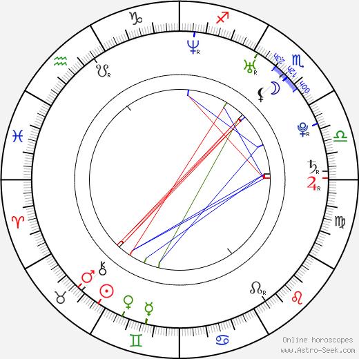 Adam Del Rio astro natal birth chart, Adam Del Rio horoscope, astrology