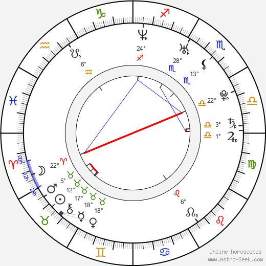 Alicia Ziegler birth chart, biography, wikipedia 2019, 2020
