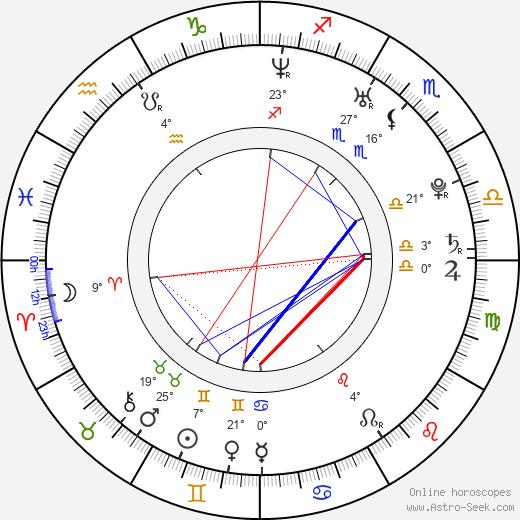 Andrej Aršavin birth chart, biography, wikipedia 2020, 2021