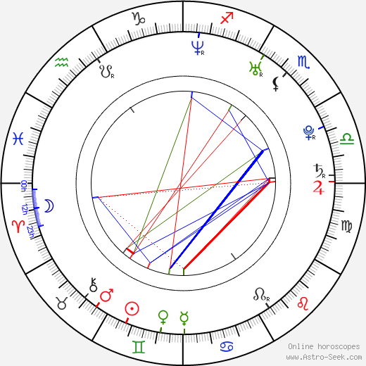 Andrej Aršavin birth chart, Andrej Aršavin astro natal horoscope, astrology