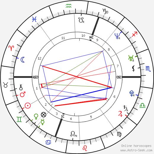 Assia El Hannouni день рождения гороскоп, Assia El Hannouni Натальная карта онлайн