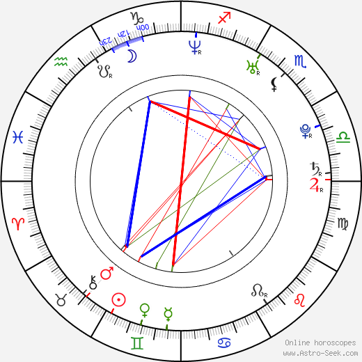 Barbora Seidlová birth chart, Barbora Seidlová astro natal horoscope, astrology