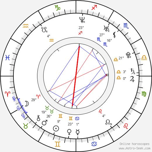 Blake Bashoff birth chart, biography, wikipedia 2019, 2020