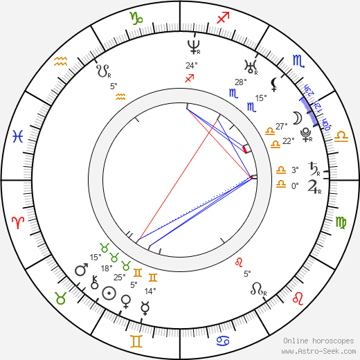 Bobby Barry birth chart, biography, wikipedia 2018, 2019