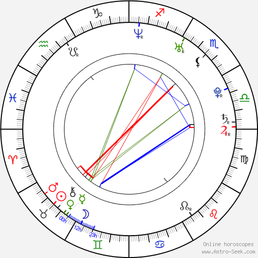 Craig David astro natal birth chart, Craig David horoscope, astrology