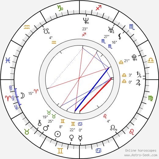Crystal Balint birth chart, biography, wikipedia 2020, 2021