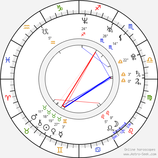 Dal-hwan Jo birth chart, biography, wikipedia 2019, 2020
