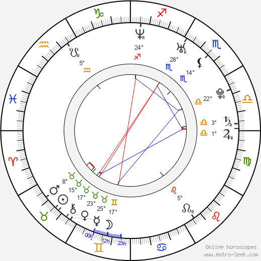 Daniel Schmidt birth chart, biography, wikipedia 2018, 2019