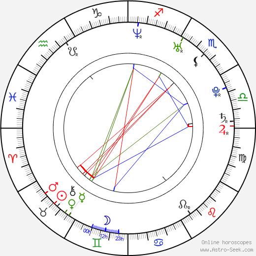 Daniel Schmidt astro natal birth chart, Daniel Schmidt horoscope, astrology