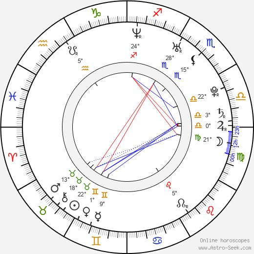 David Klos birth chart, biography, wikipedia 2020, 2021