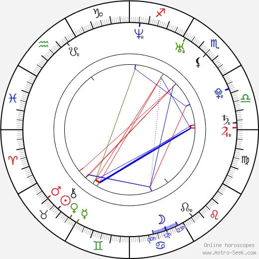 Elizabeth Whitmere tema natale, oroscopo, Elizabeth Whitmere oroscopi gratuiti, astrologia