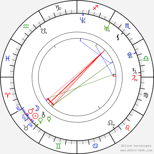 Farrah Franklin день рождения гороскоп, Farrah Franklin Натальная карта онлайн
