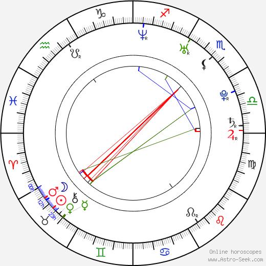 Farrah Franklin astro natal birth chart, Farrah Franklin horoscope, astrology