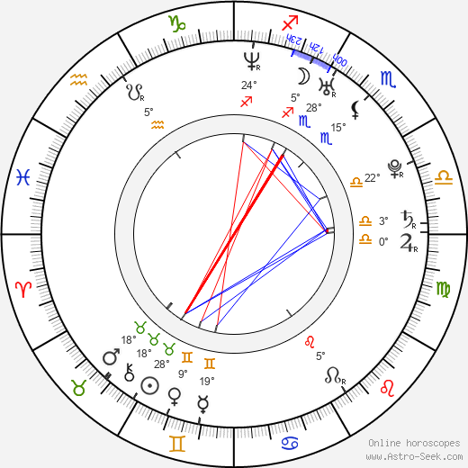 Georges St-Pierre birth chart, biography, wikipedia 2018, 2019