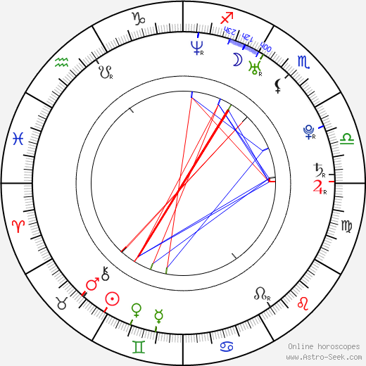 Georges St-Pierre astro natal birth chart, Georges St-Pierre horoscope, astrology