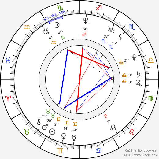 Gwenno Saunders birth chart, biography, wikipedia 2019, 2020
