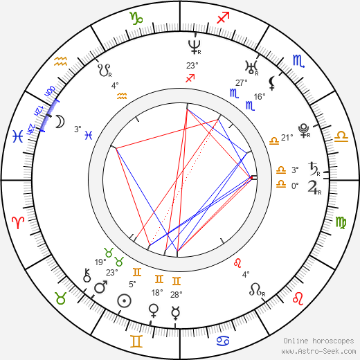 Isaac Slade birth chart, biography, wikipedia 2020, 2021