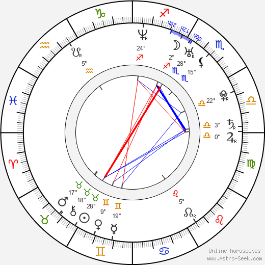Isabella Ragonese birth chart, biography, wikipedia 2019, 2020