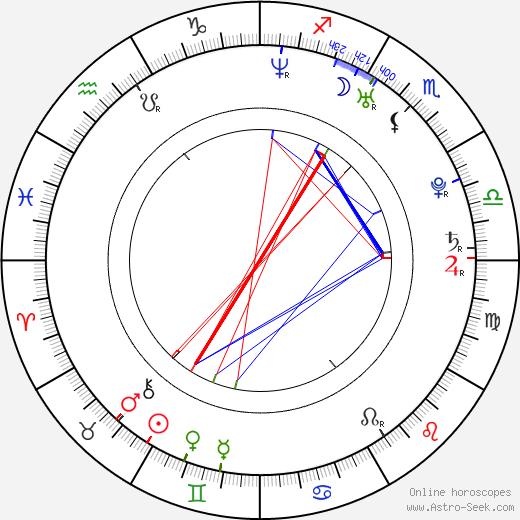 Isabella Ragonese astro natal birth chart, Isabella Ragonese horoscope, astrology