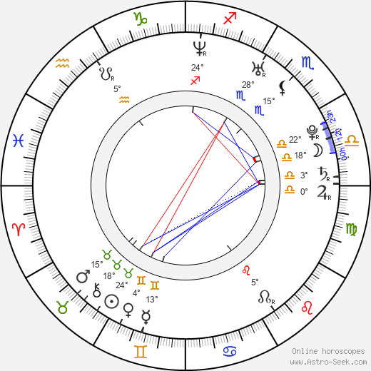 Jamie-Lynn Sigler birth chart, biography, wikipedia 2018, 2019