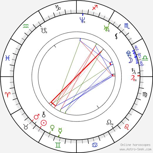 Jamie-Lynn Sigler astro natal birth chart, Jamie-Lynn Sigler horoscope, astrology