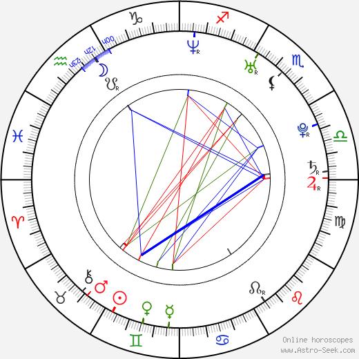 Jerod Mixon tema natale, oroscopo, Jerod Mixon oroscopi gratuiti, astrologia