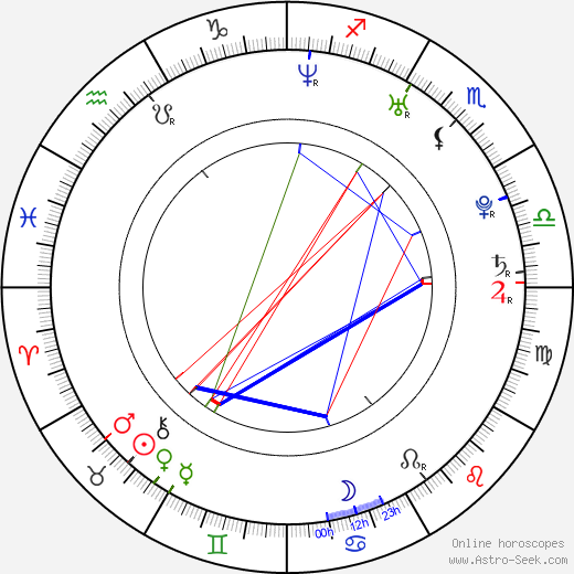 Jodie Connor birth chart, Jodie Connor astro natal horoscope, astrology