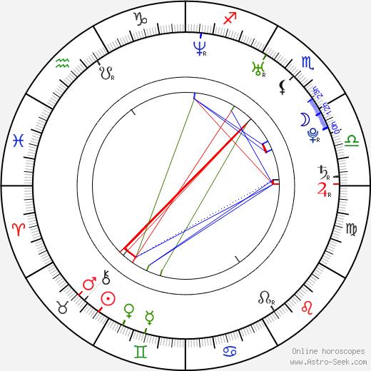 Joseph Morgan birth chart, Joseph Morgan astro natal horoscope, astrology