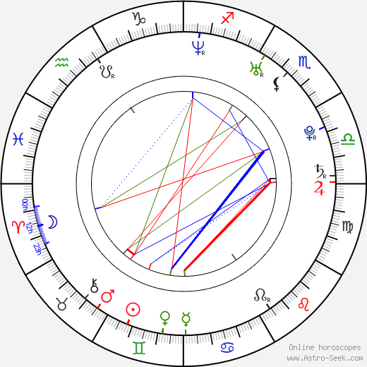 Justin Chon birth chart, Justin Chon astro natal horoscope, astrology