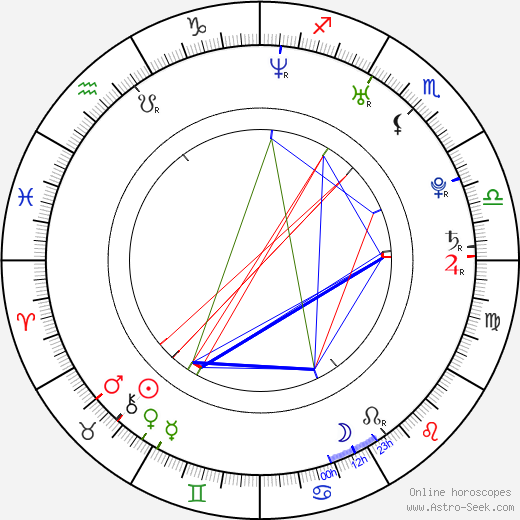 Kim Ji Hoon birth chart, Kim Ji Hoon astro natal horoscope, astrology