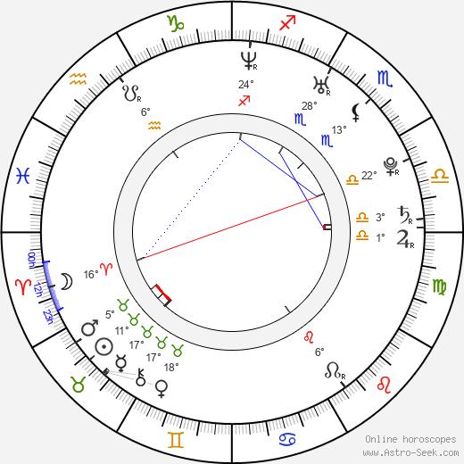 Kirsten Belin birth chart, biography, wikipedia 2020, 2021
