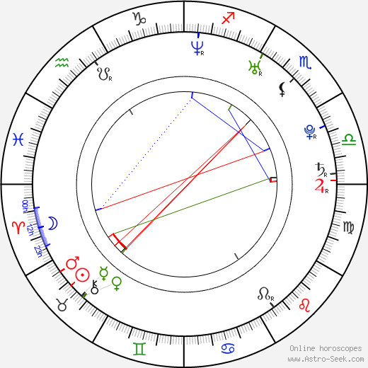 Kirsten Belin birth chart, Kirsten Belin astro natal horoscope, astrology